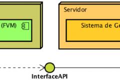 Arquitetura: Diagrama de Integração