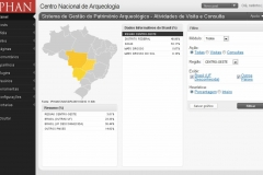 Banco de Portarias de Arqueologia BPA / SGPA - Estatística (Plugin do WP)